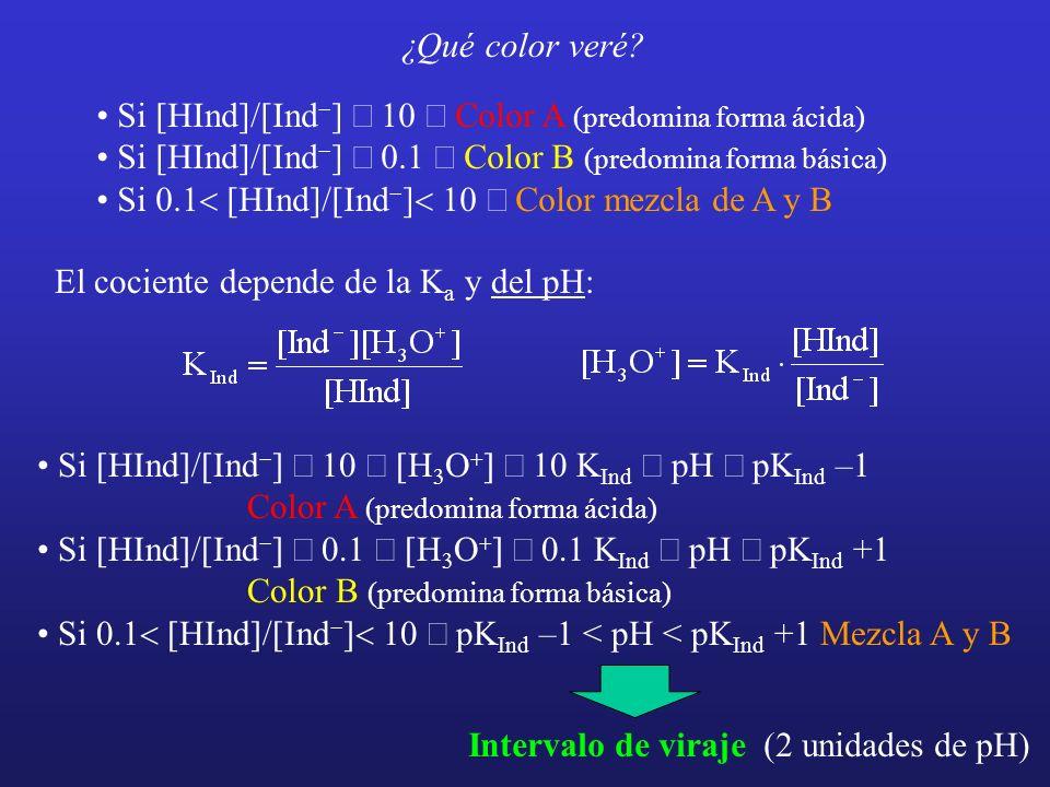 ¿Qué color veré Si [HInd]/[Ind-] ³ 10 Þ Color A (predomina forma ácida) Si [HInd]/[Ind-] £ 0.1 Þ Color B (predomina forma básica)